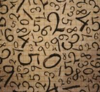Numerologia: o significado dos números de desafios da vida pela Cigarra Numeróloga.